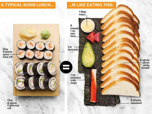 STOP eating sushi and watch this quick video to learn how to make low-carb sushi. So easy and so nutritious. Saving this low-carb sushi recipe for school lunches. | ditchthecarbs.com