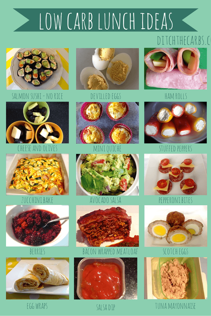 low carb kids 4 - lunch ideas - 2 | ditchthecarbs.com