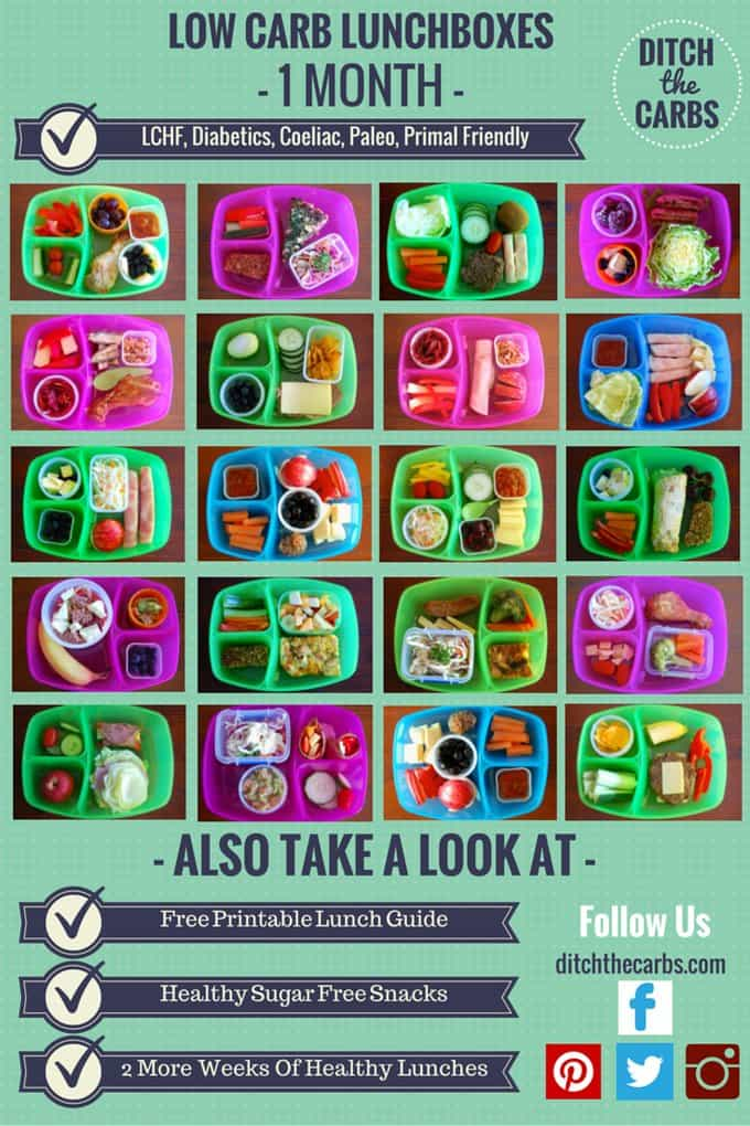Take a look at one whole month of low carb lunch boxes. Sugar free, grain free, gluten free. | ditchthecarbs.com