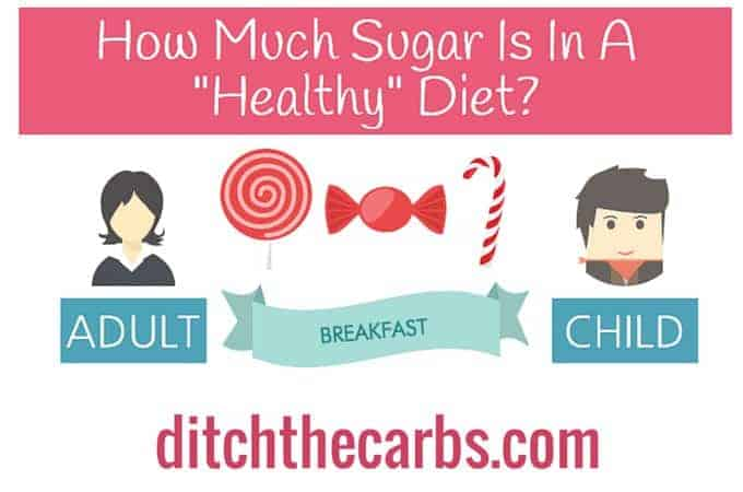 Take a look at how much sugar is in a healthy diet. Forget the low fat foods, forget the cereals and don't drink your calories #lowcarb #sugarfree #lchf | ditchthecarbs.com