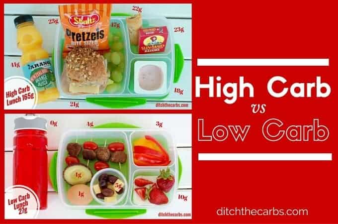You have got to take a look at these 2 lunch boxes and compare a high carb to a low carb lunchbox. Without the processed food and the juice, you can easily transform your lunch boxes today. Come and learn how and read this fascinating series on low carb kids. #lowcarb #lchf | ditchthecarbs.com