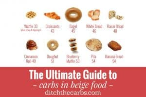 "You have to read this ""Ultimate guide to carbs in beige food"". You will see which to enjoy and which to avoid in an easy photo grid. 