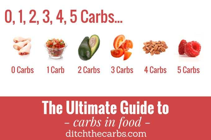 The Ultimate Guide To Carbs In Food An Easy Reference See Where Your