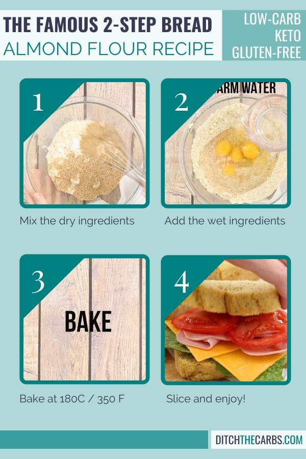 The famous 2-step method for low-carb almond flour bread recipe