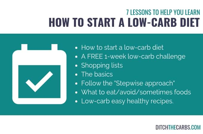 Get amazing resources to learn how to start a low-carb diet. #DitchTheCarbs #Low-Carb #MealPlan #Low-CarbRecipes