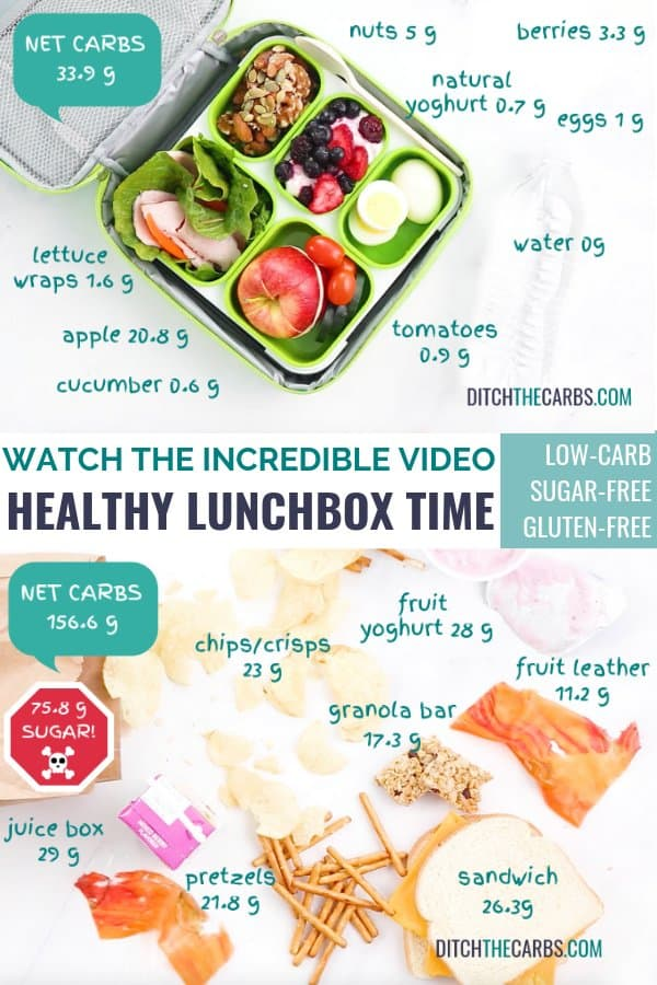 YES!!!! How To Make A Healthy Low-Carb Lunch Box that is sugar-free, gluten-free, zero junk food, and super yummy. #healthyschoollunch #sugarfreelunchbox #sugarfreekids #ketokids #ditchthecarbs #lowcarbrecipes #lowcarbfamily #glutenfreekids
