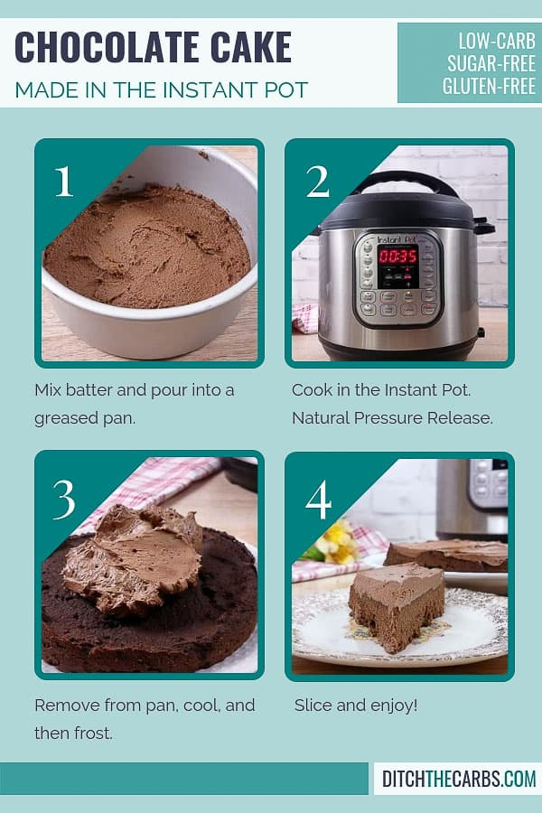 A delicious low-carb Instant Pot chocolate cake for special occasion or just treat! #lowcarbinstantpotchocolatecake #instantpot #ditchthecarbs #lowcarb #keto #glutenfree #sugarfree #healthyrecipes #familymeals