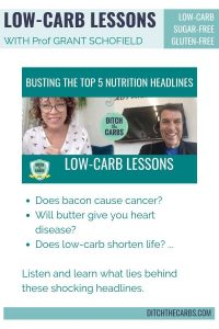 The Truth Behind The 5 Top Nutrition Headlines with Prof Grant Schofield.