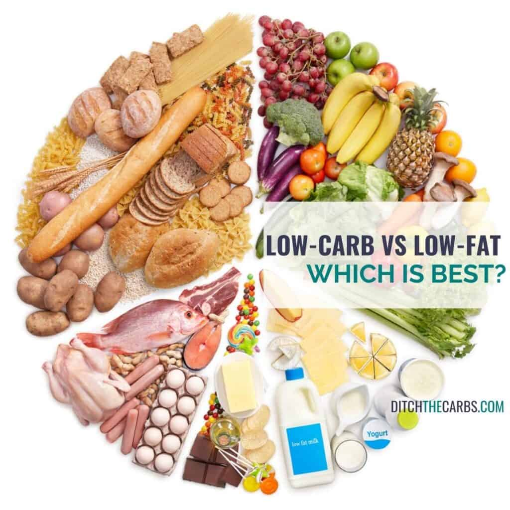 low fat diet wheel of food groups