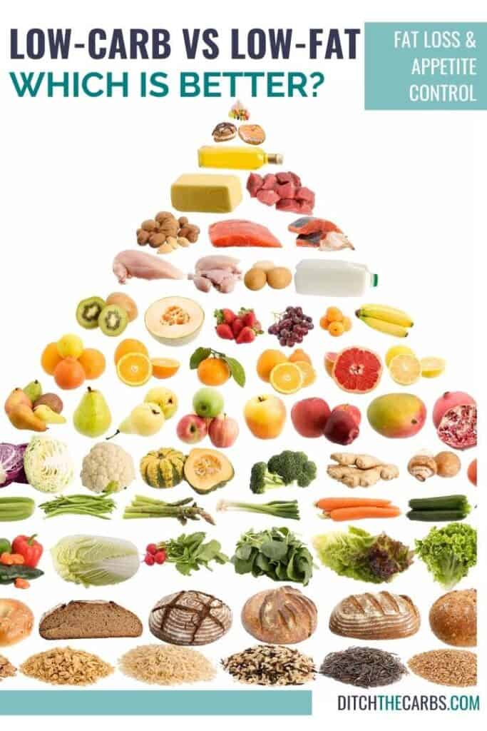 low fat diet pyramid of food groups